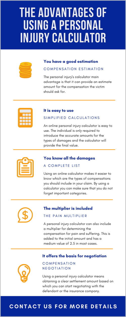 The advantages of using a personal injury calculator.png